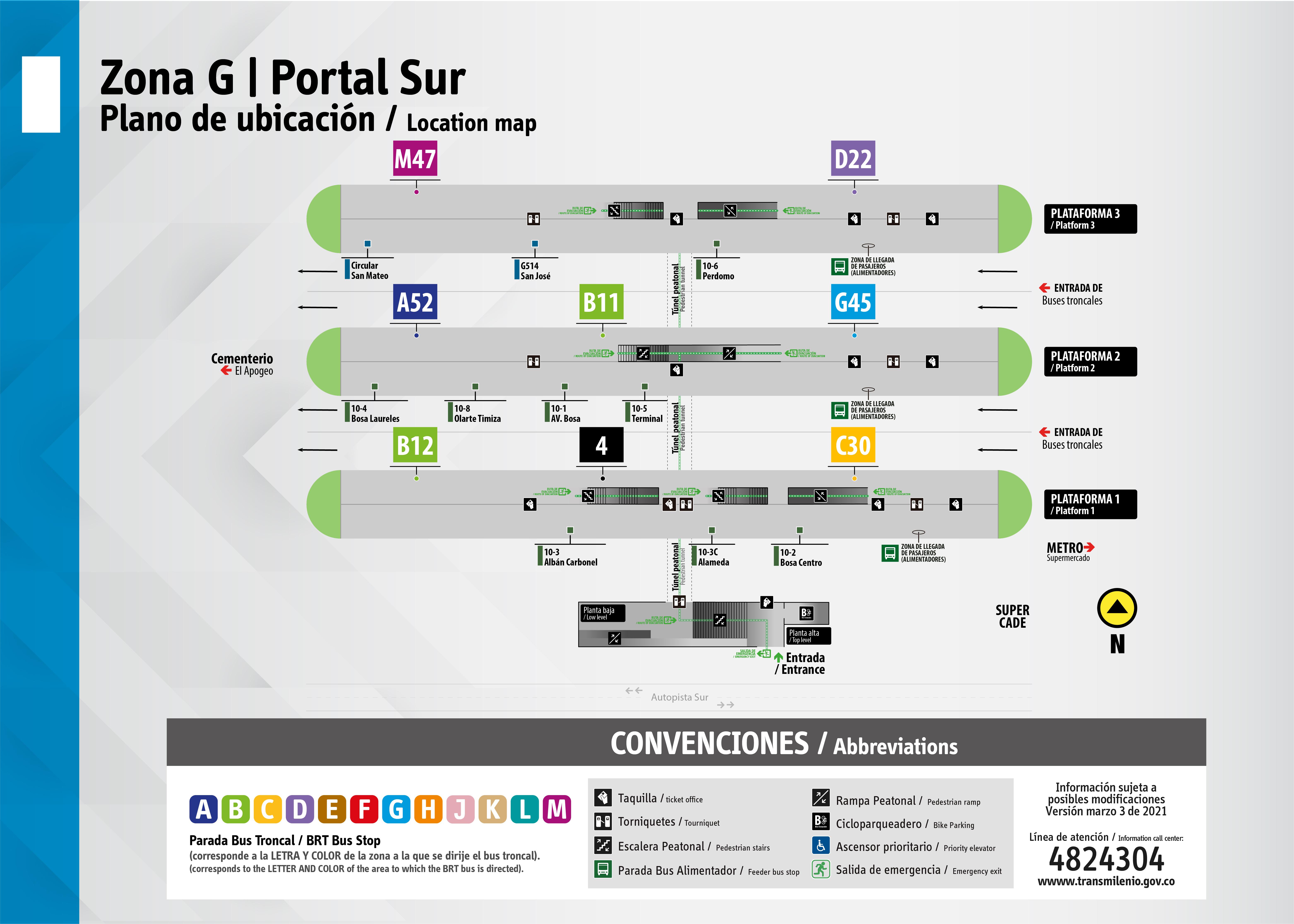 Plano de plataformas del portal Sur