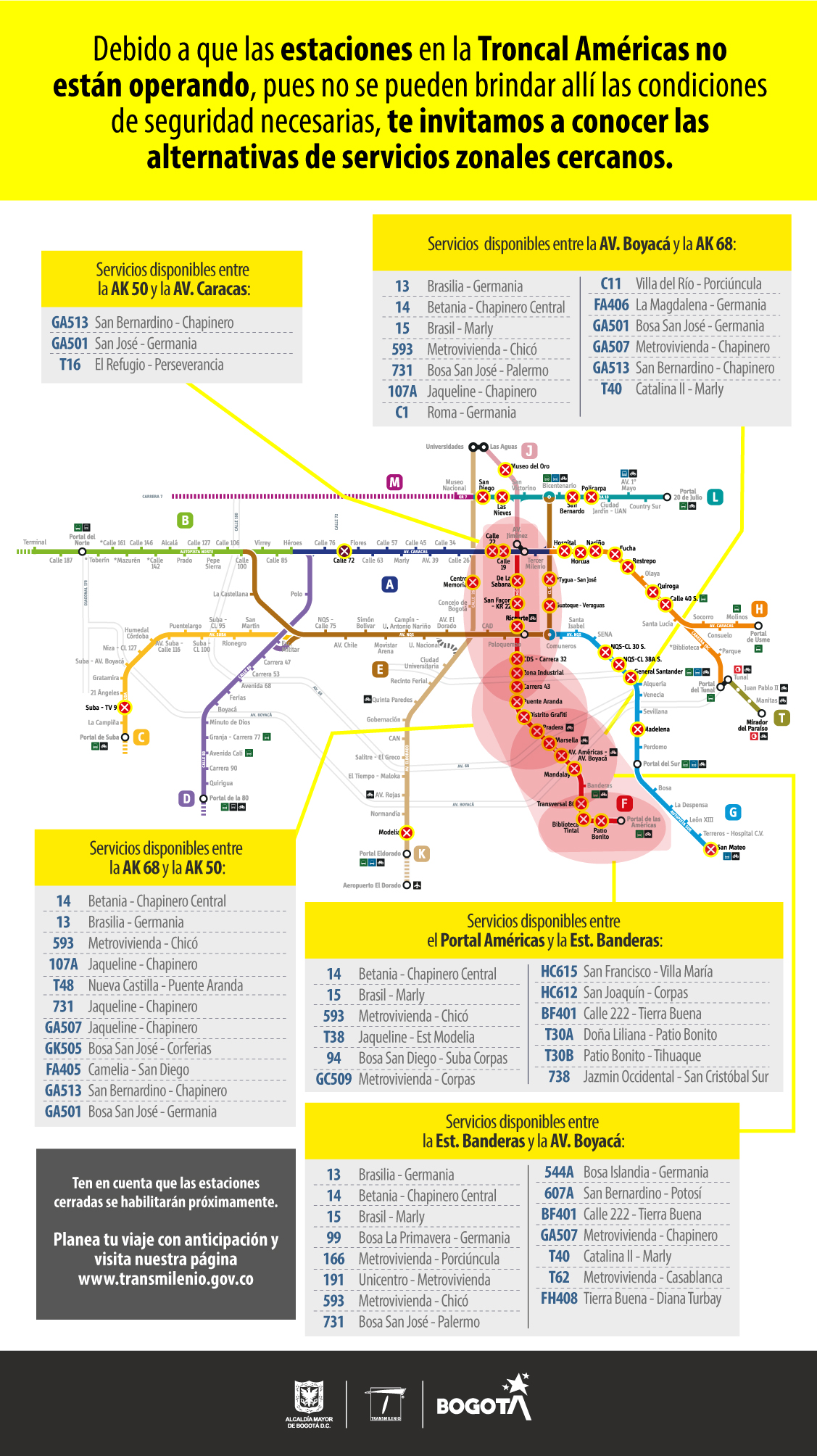 Mapa de TransMilenio con buses zonales como alternativa