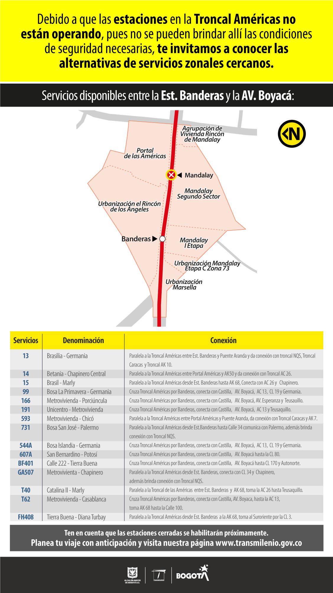 Alternativas de buses entre la estación Banderas y Avenida Boyacá