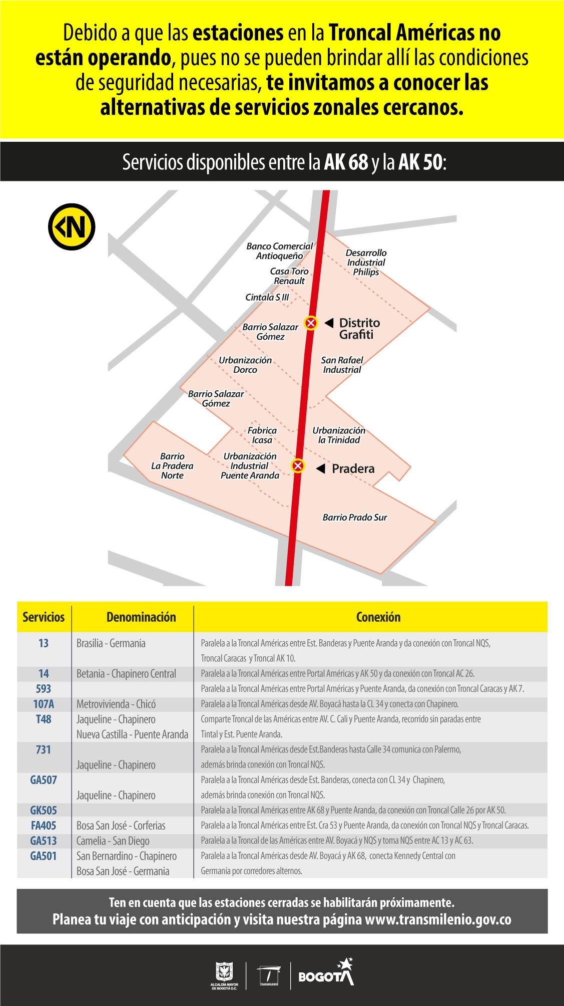 Alternativas de buses zonales entre la Avenida 68 y la Avenida Carrera 50