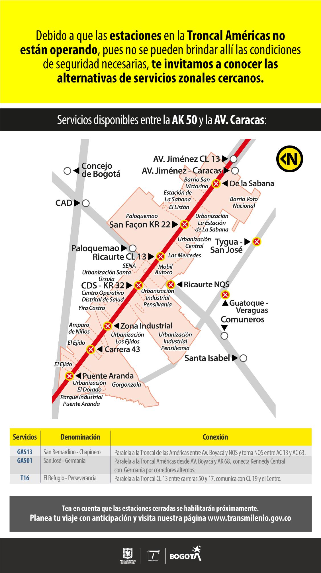 Servicios disponibles entre la Avenida Carrera 50 y la Caracas