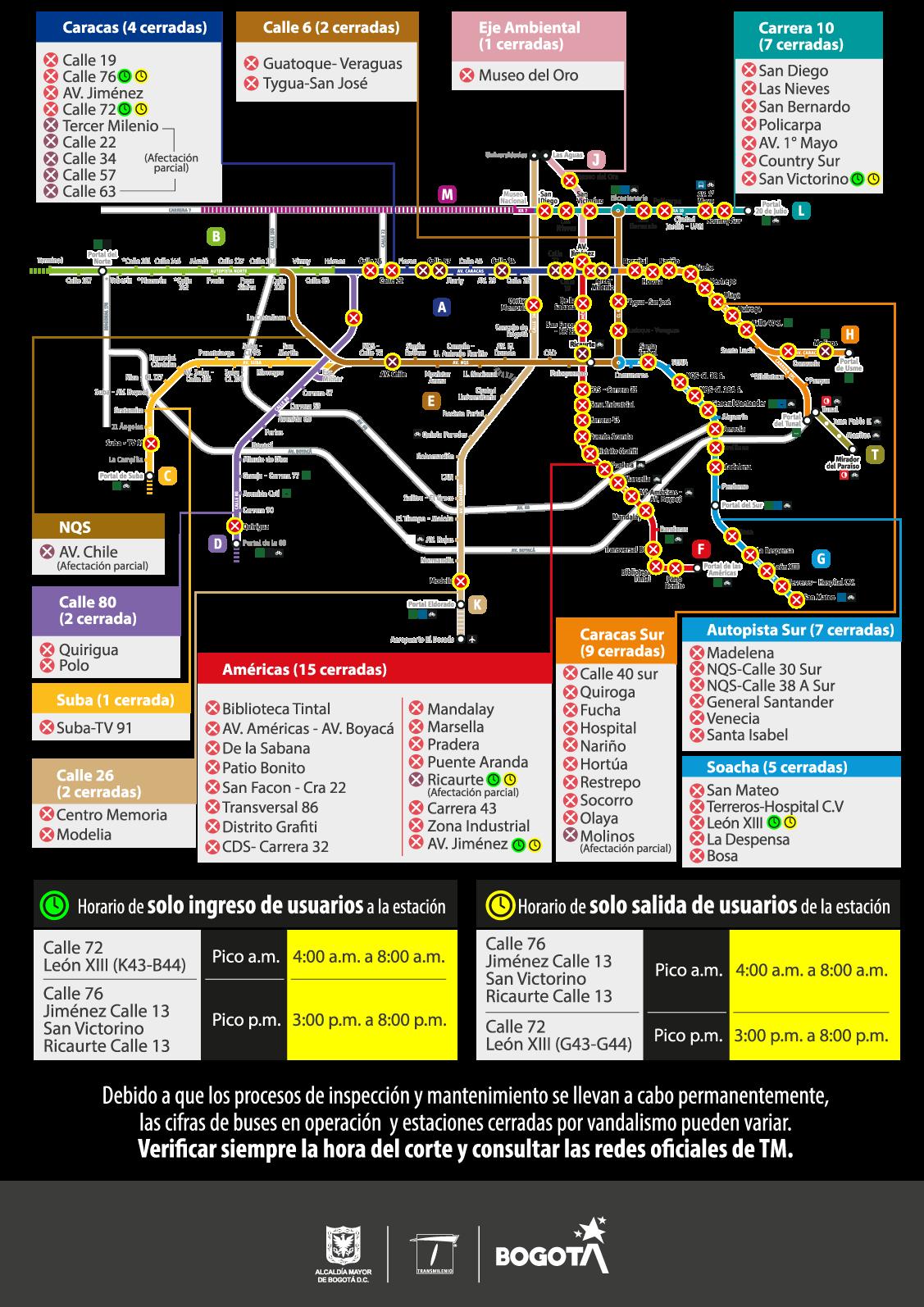 Mapa de las estaciones de TransMilenio habilitadas