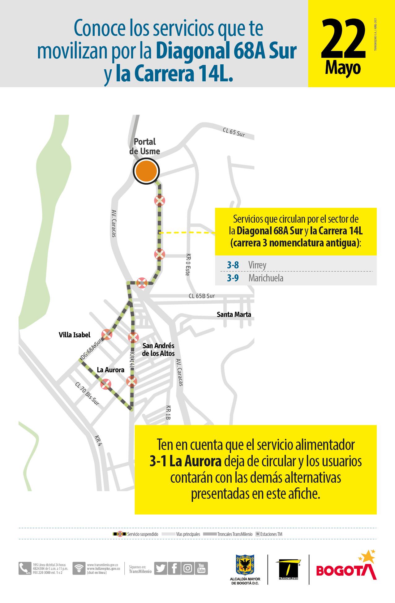Servicio 3-1 Aurora