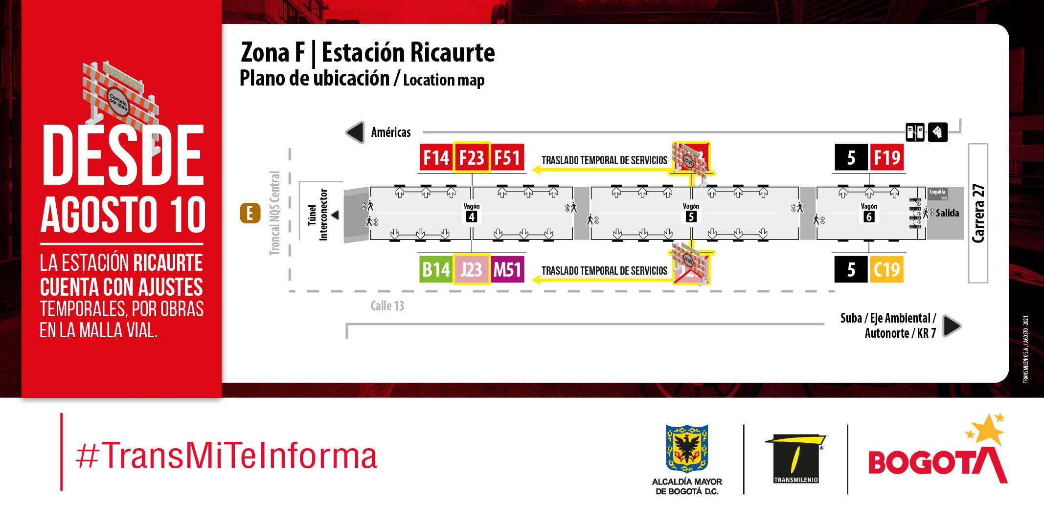 Estación Ricaurte tendrá ajustes temporales