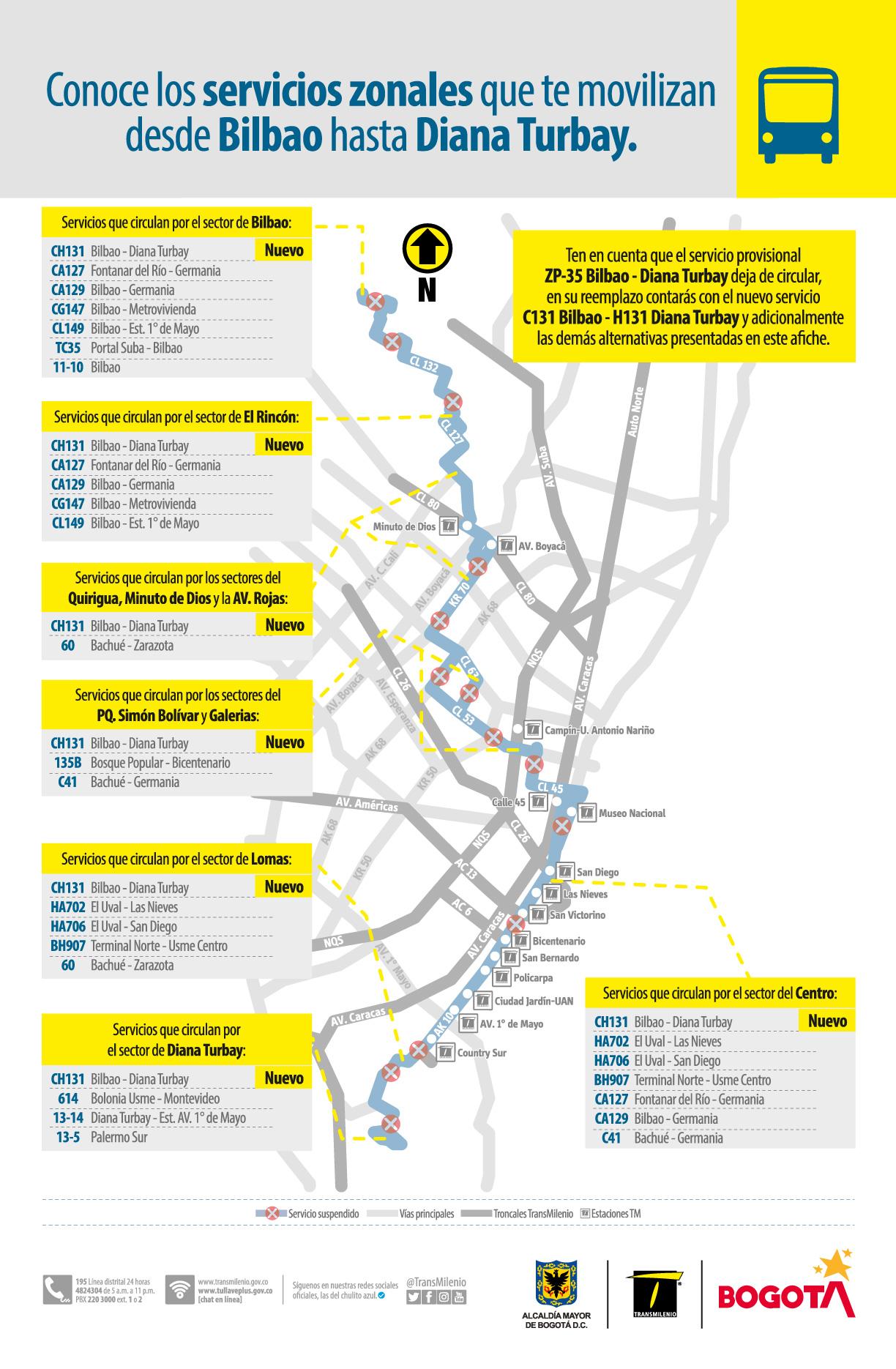 Con estas rutas puedes ir de Bilbao hasta Diana Turbay