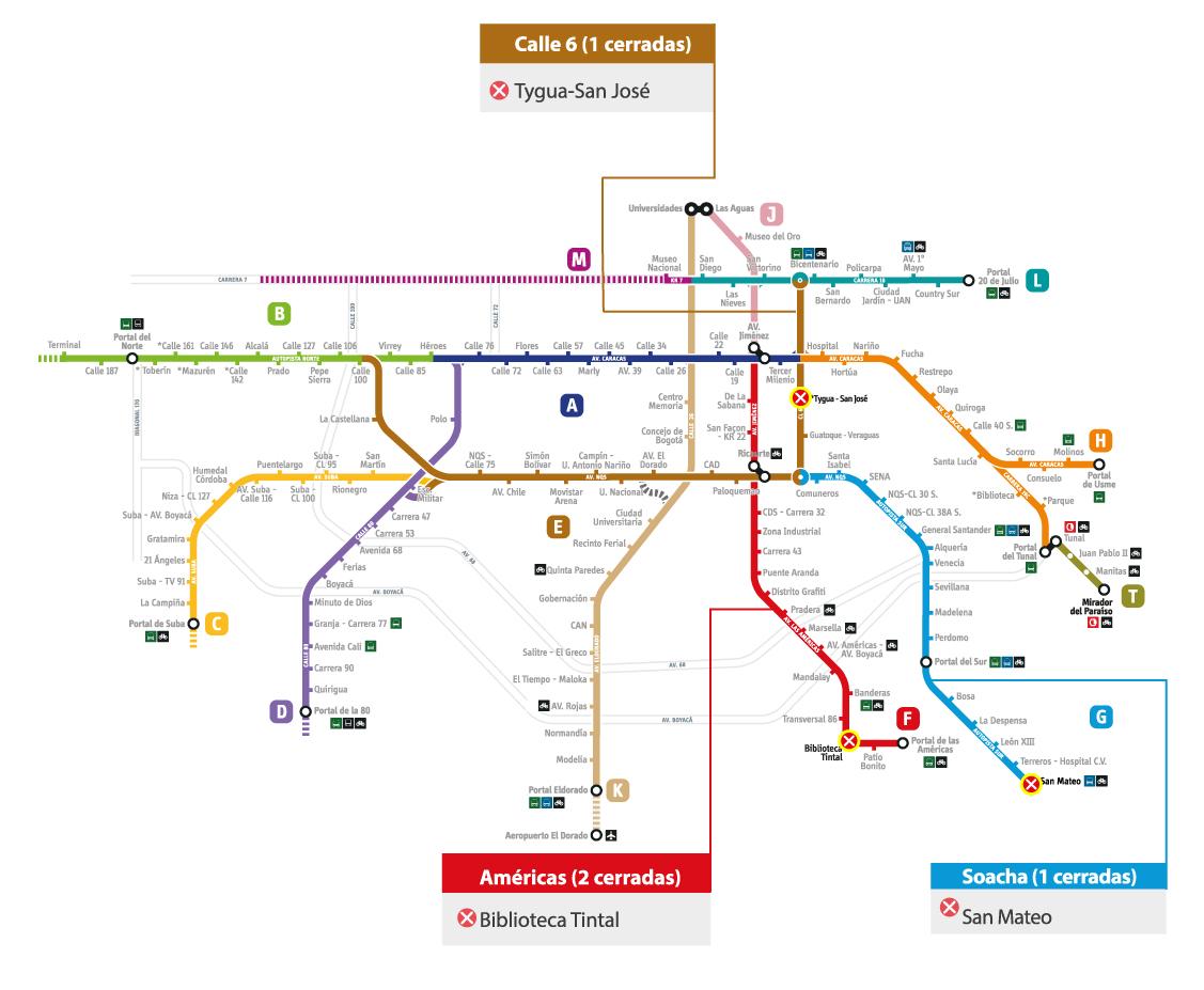 Mapa de estaciones de TransMilenio habilitadas