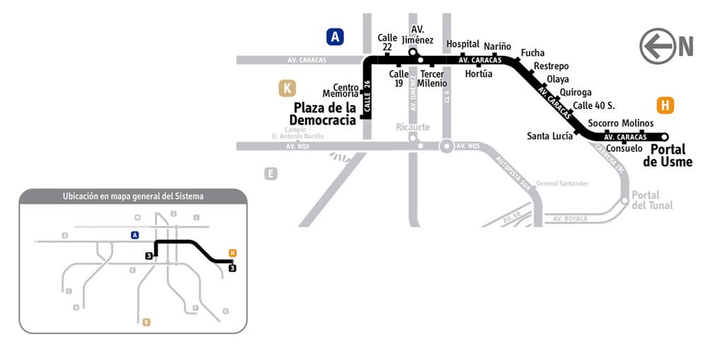 Mapa del servicio fácil 3