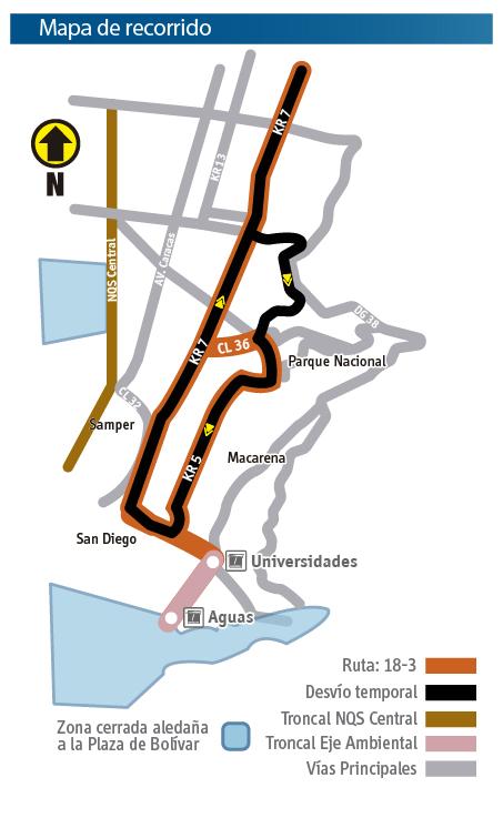 Recorrido mapa  18-3