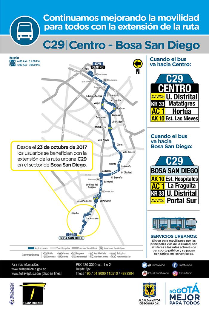Mapa  de la ruta urbana C29 indicando  en su recorrido la extensión