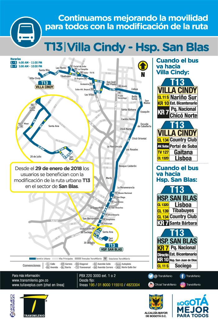 Mapa de la ruta urbana T13 Villa Cindy Hospital San Blas