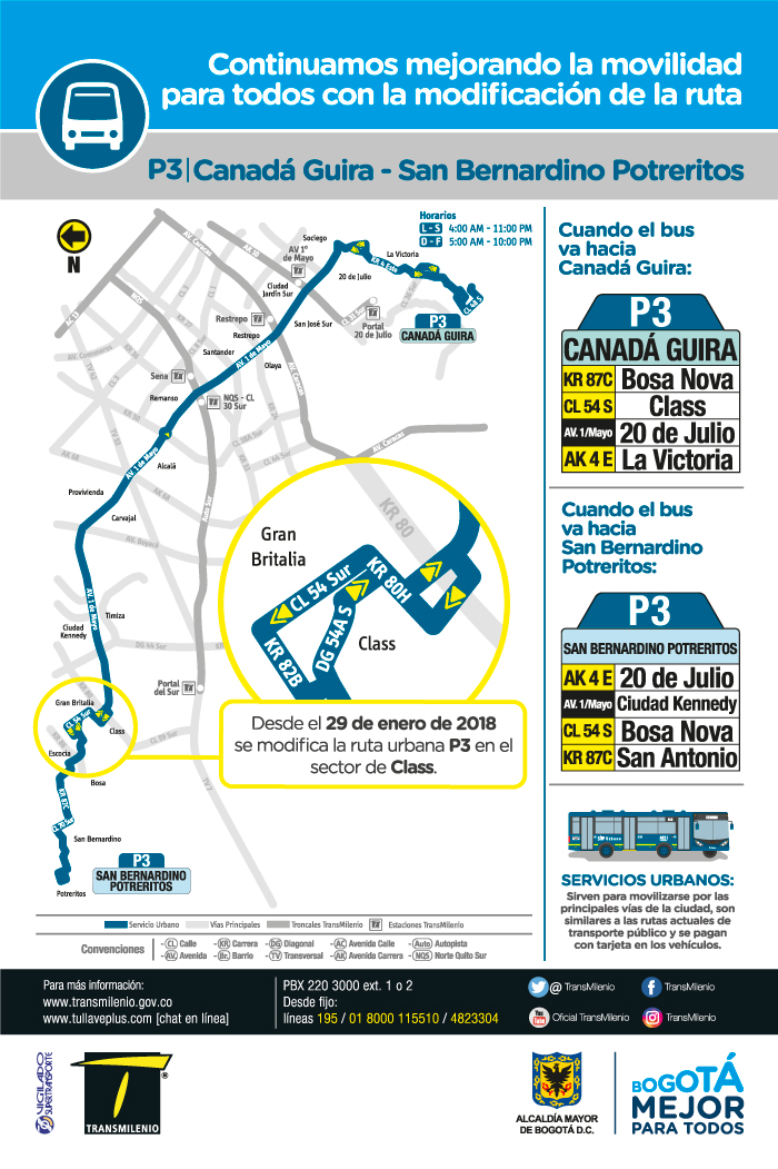 Mapa de la ruta P3