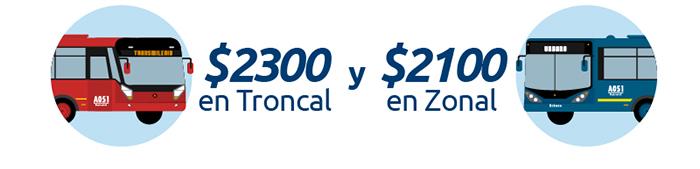 bus de TransMilenio y  servicio urbano ilustrado con el precio de la tarifa del 2018