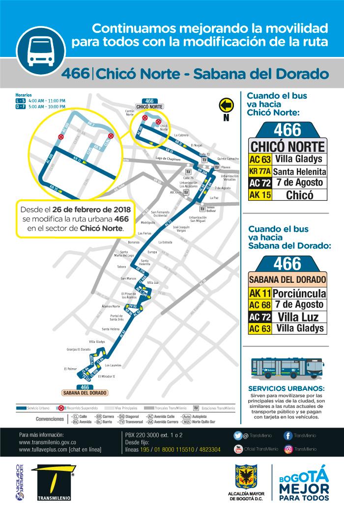 Mapa de la ruta 466 Chico Norte Sabana del Dorado con el ajuste