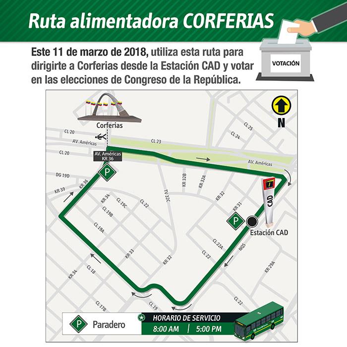 Mapa de la Ruta alimentadora Corferias