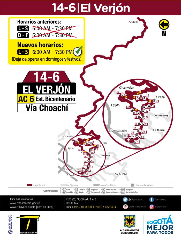 Mapa de ruta 14-6 Verjón