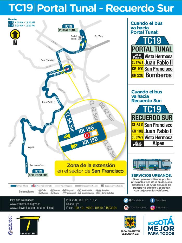 Mapa de la ruta TC19