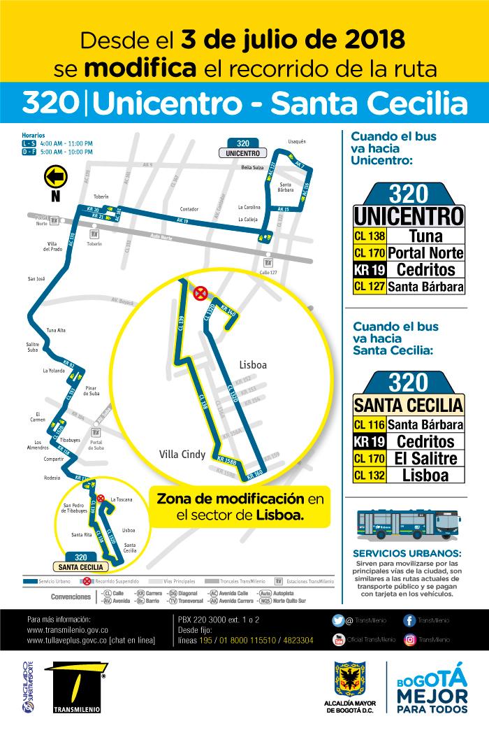 Mapa de la ruta 320 con su respectivo ajuste