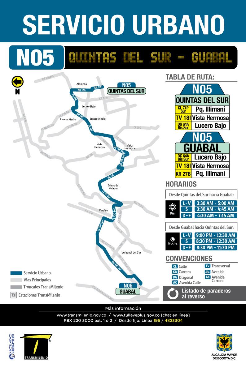 Mapa del a ruta urbana N05