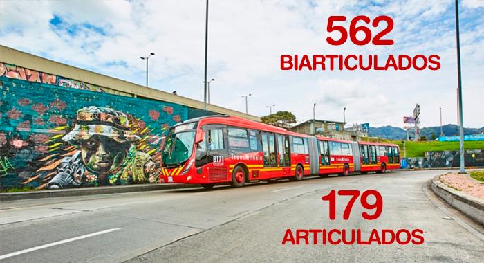Bus de TransMilenio pasando por la intersección de la Carrera 30, con Calle 80