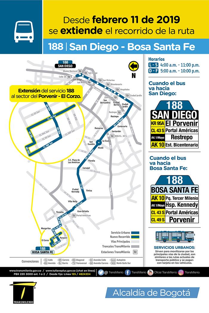 Mapa de la ruta 188