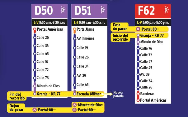 Ajustes ruta zonal D50, D51, F62