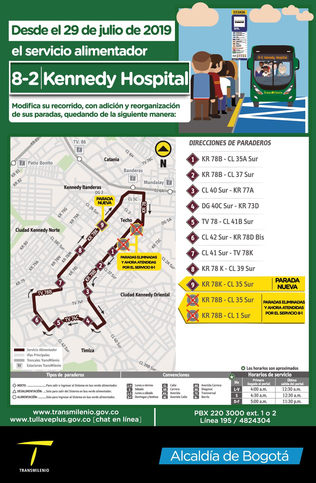 Mapa de la ruta alimentadora 8-2 eliminación de paradas