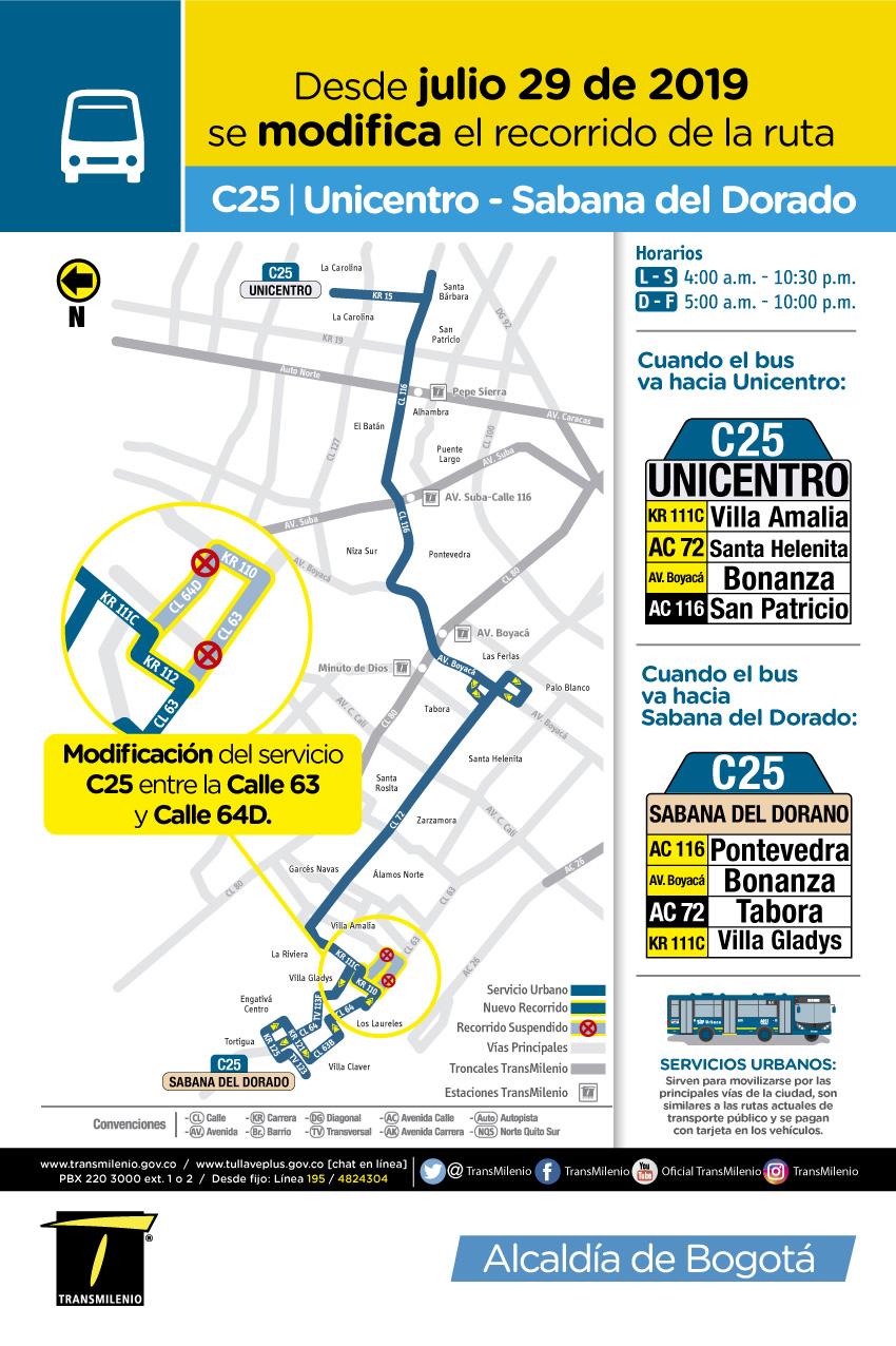 Mapa de la ruta C25 con novedades