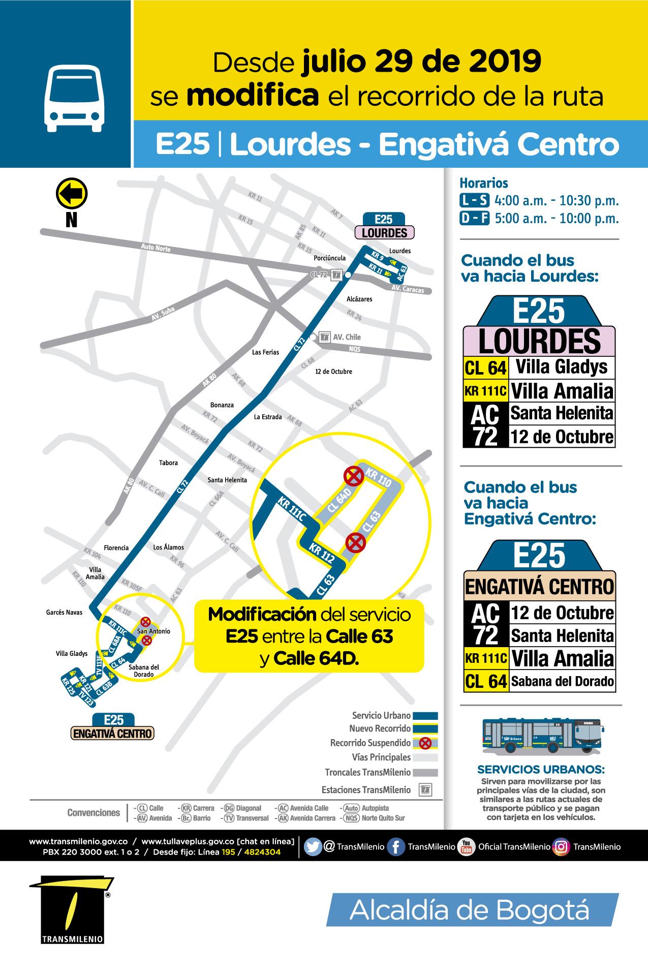 Mapa de la ruta E25 con novedades
