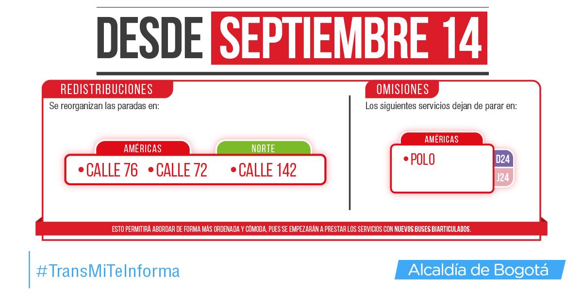 Cambios generales  en TransMilenio para el 14 de septiembre de 2019