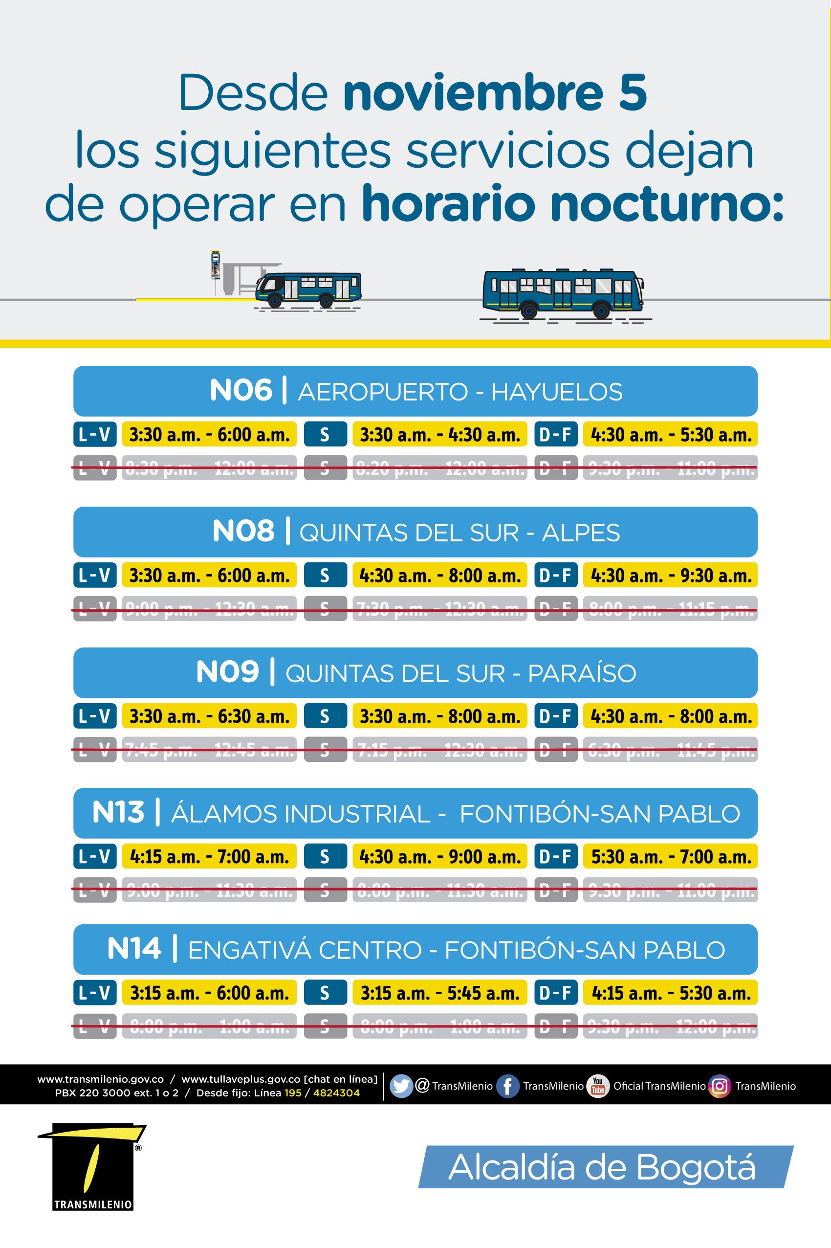 Novedad rutas-Nocturnas-del SITP